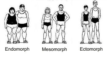 Best exercise for my body type